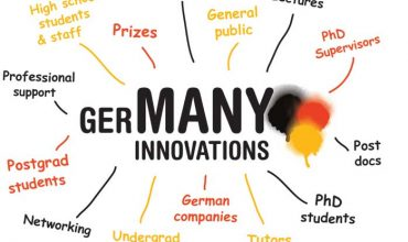 GERMANY, THE LAND OF INNOVATIONS